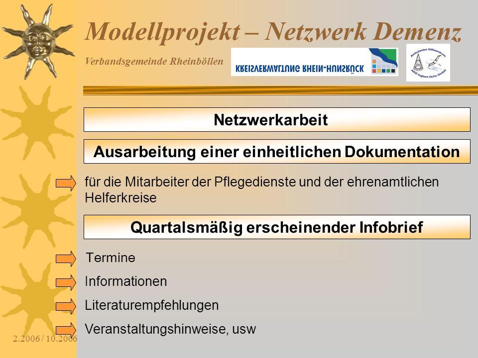 Verbandsgemeinde Rheinböllen 2.2006 / 10.2006 Modellprojekt – Netzwerk Demenz Netzwerkarbeit Ausarbeitung einer einheitlichen Dokumentation Quartalsmä