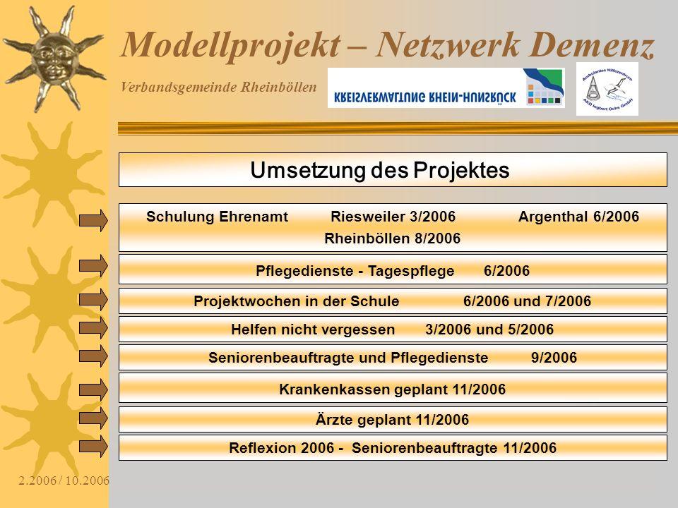 Verbandsgemeinde Rheinböllen 2.2006 / 10.2006 Modellprojekt – Netzwerk Demenz Umsetzung des Projektes Schulung Ehrenamt Riesweiler 3/2006 Argenthal 6/