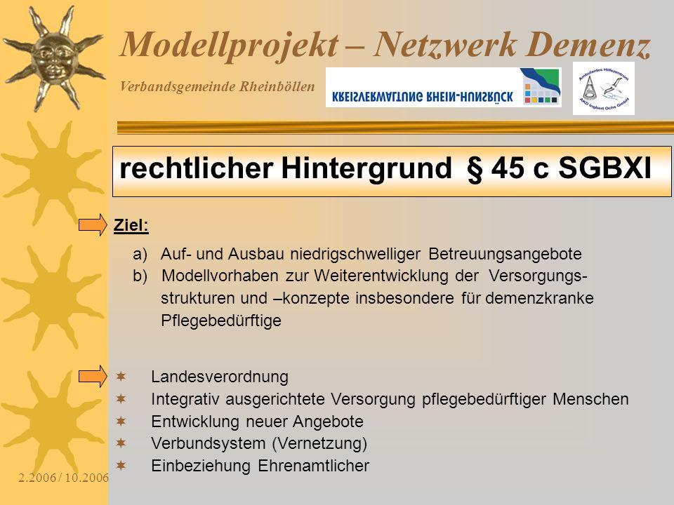 Verbandsgemeinde Rheinböllen 2.2006 / 10.2006 Modellprojekt – Netzwerk Demenz Kostenträger Land (25%) Kommune (25%) Pflegekasse (50%)