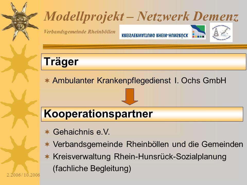 Verbandsgemeinde Rheinböllen 2.2006 / 10.2006 Modellprojekt – Netzwerk Demenz Träger Ambulanter Krankenpflegedienst I. Ochs GmbH Verbandsgemeinde Rhei
