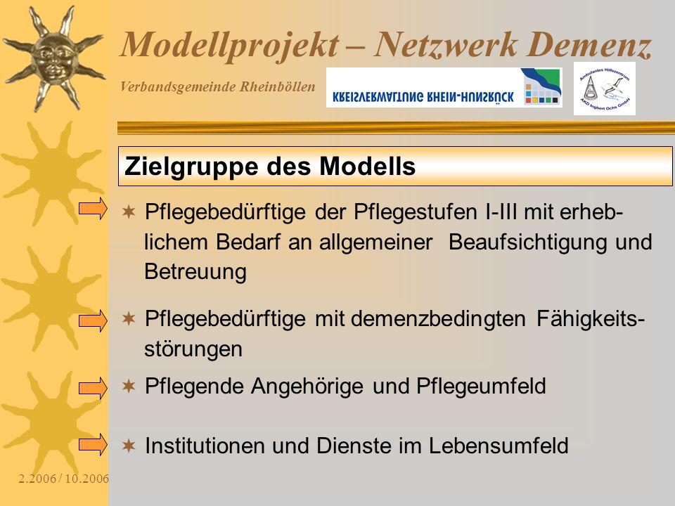 Verbandsgemeinde Rheinböllen 2.2006 / 10.2006 Modellprojekt – Netzwerk Demenz Zielgruppe des Modells Pflegebedürftige der Pflegestufen I-III mit erheb