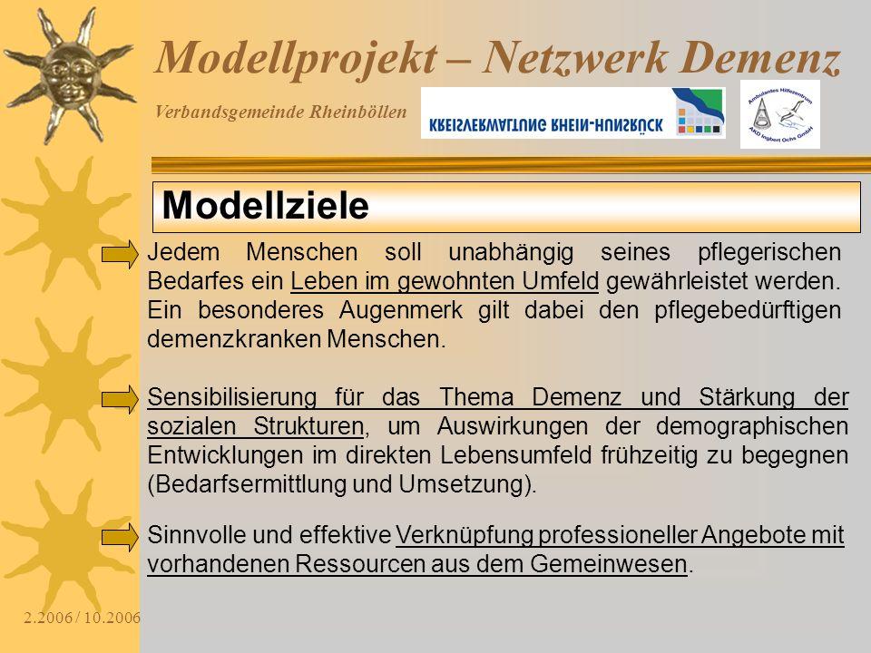 Verbandsgemeinde Rheinböllen 2.2006 / 10.2006 Modellprojekt – Netzwerk Demenz Das Modell fußt auf dem bestehenden Netzwerk und der Grundstruktur von Im Alter zu Hause leben.