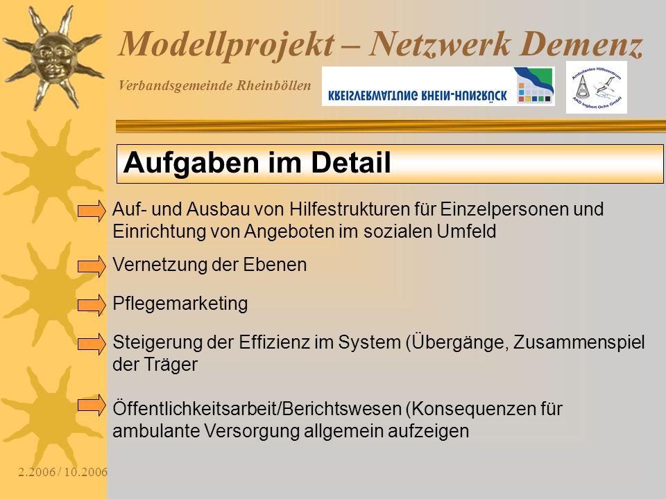 Verbandsgemeinde Rheinböllen 2.2006 / 10.2006 Modellprojekt – Netzwerk Demenz Aufgaben im Detail Auf- und Ausbau von Hilfestrukturen für Einzelpersone