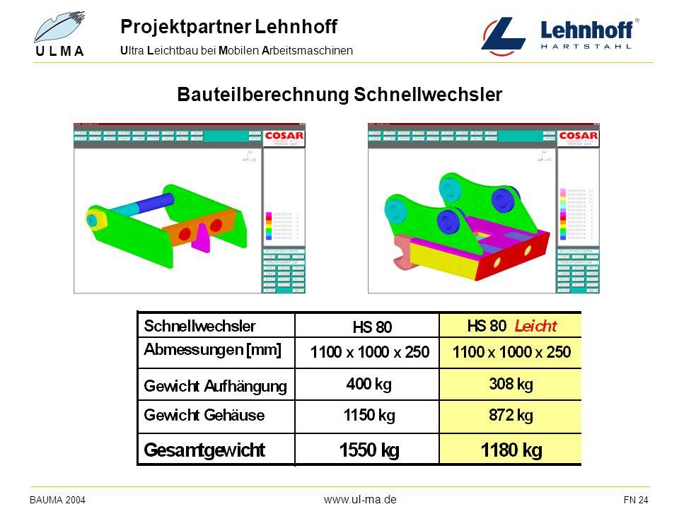 Ultra Leichtbau bei Mobilen Arbeitsmaschinen BAUMA 2004 www.ul-ma.de FN 24 U L M A Projektpartner Lehnhoff Bauteilberechnung Schnellwechsler