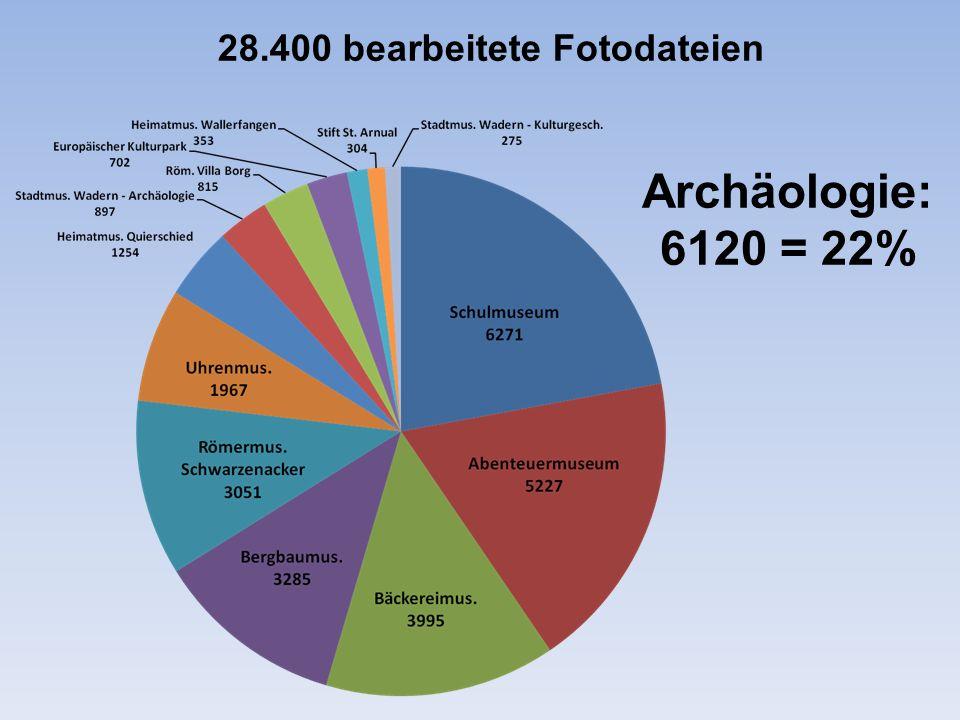 28.400 bearbeitete Fotodateien Archäologie: 6120 = 22%