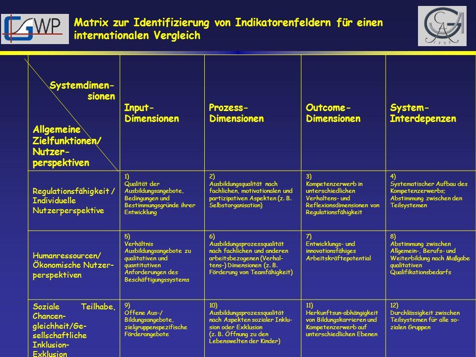 Matrix zur Identifizierung von Indikatorenfeldern für einen internationalen Vergleich Systemdimen- sionen Allgemeine Zielfunktionen/ Nutzer- perspekti