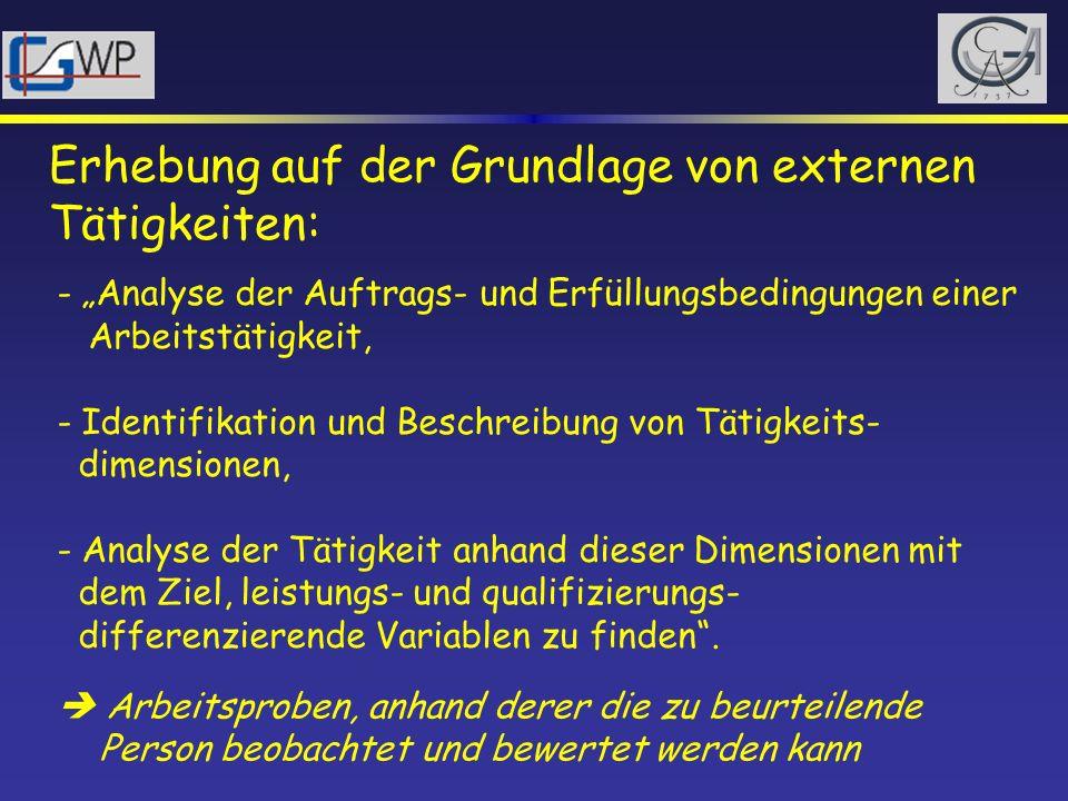 Erhebung auf der Grundlage von externen Tätigkeiten: - Analyse der Auftrags und Erfüllungsbedingungen einer Arbeitstätigkeit, - Identifikation und Bes