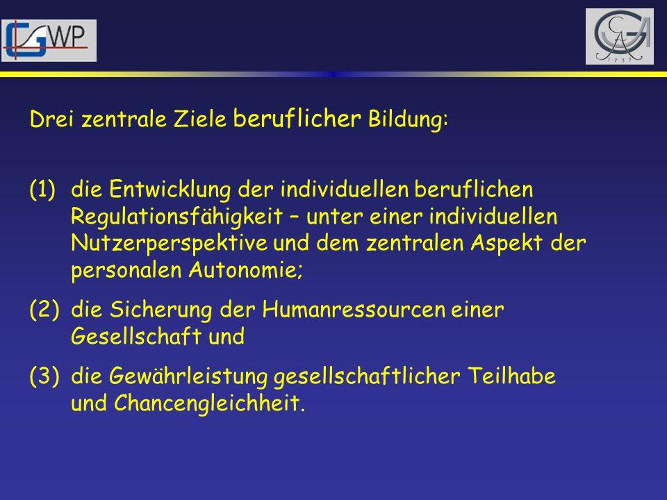 GLIEDERUNG (0) Zielsetzungen der beruflichen Aus- und Weiterbildung EQF und andere Entwicklungen EQF in aller Kürze Kritik am EQF * bildungspolitisch * lehr-lern-theoretisch (4) Eine Alternative: Vorschlag für ein Berufs-PISA Seminar für Wirtschaftspädagogik der Georg-August-Universität Göttingen