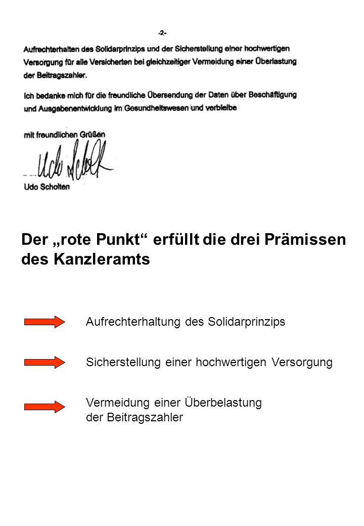 Der rote Punkt erfüllt die drei Prämissen des Kanzleramts Aufrechterhaltung des Solidarprinzips Sicherstellung einer hochwertigen Versorgung Vermeidun