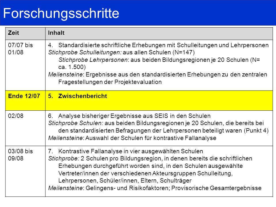 Forschungsschritte ZeitInhalt 07/07 bis 01/08 4. Standardisierte schriftliche Erhebungen mit Schulleitungen und Lehrpersonen Stichprobe Schulleitungen