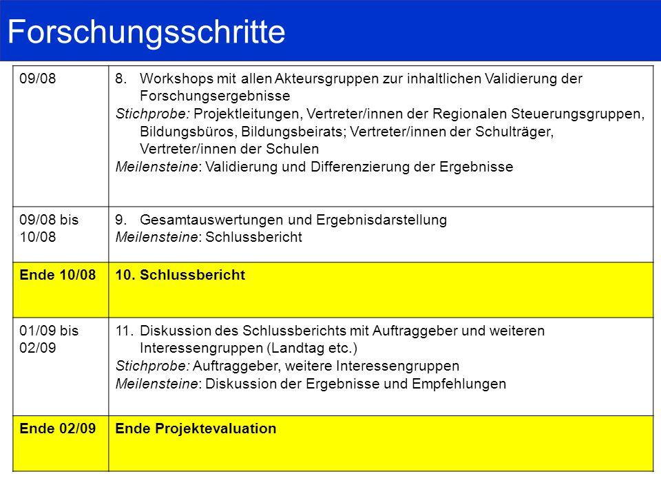 Forschungsschritte 09/088. Workshops mit allen Akteursgruppen zur inhaltlichen Validierung der Forschungsergebnisse Stichprobe: Projektleitungen, Vert