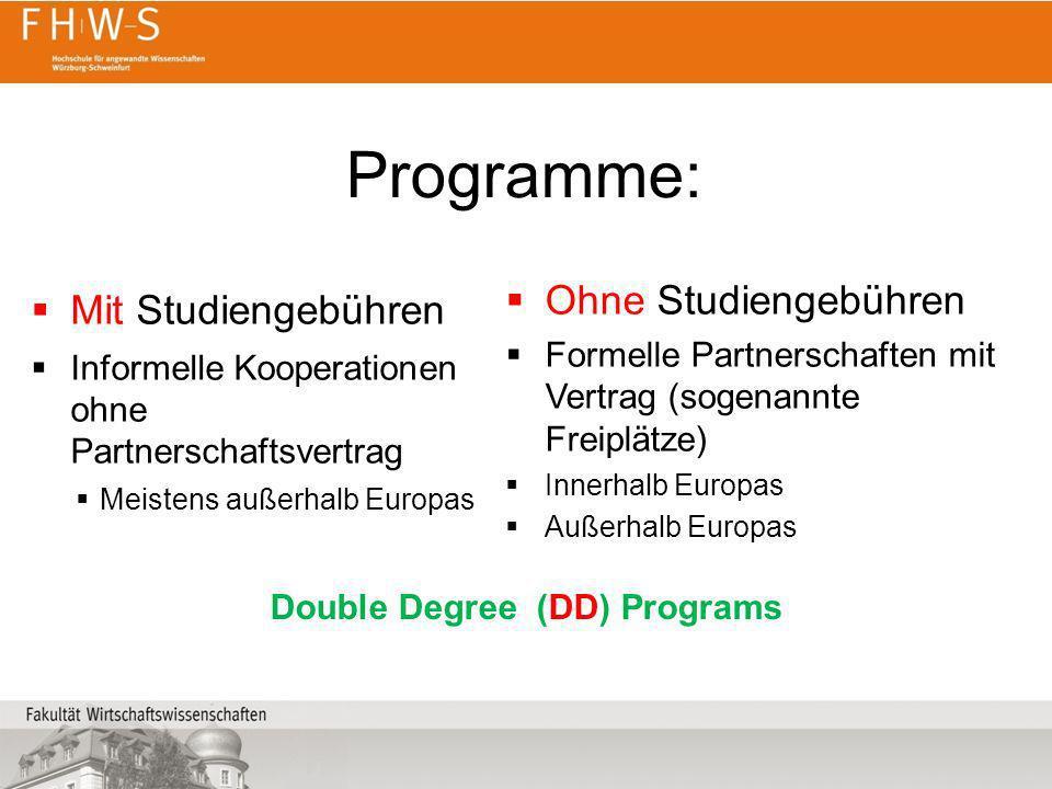 Programme: Mit Studiengebühren Informelle Kooperationen ohne Partnerschaftsvertrag Meistens außerhalb Europas Ohne Studiengebühren Formelle Partnersch