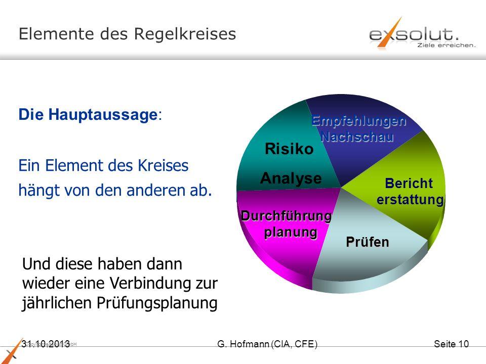 Copyright eXsolut GmbH 31.10.2013G. Hofmann (CIA, CFE)Seite 10 Ein Element des Kreises hängt von den anderen ab. Durchführungsplanung EmpfehlungenNach