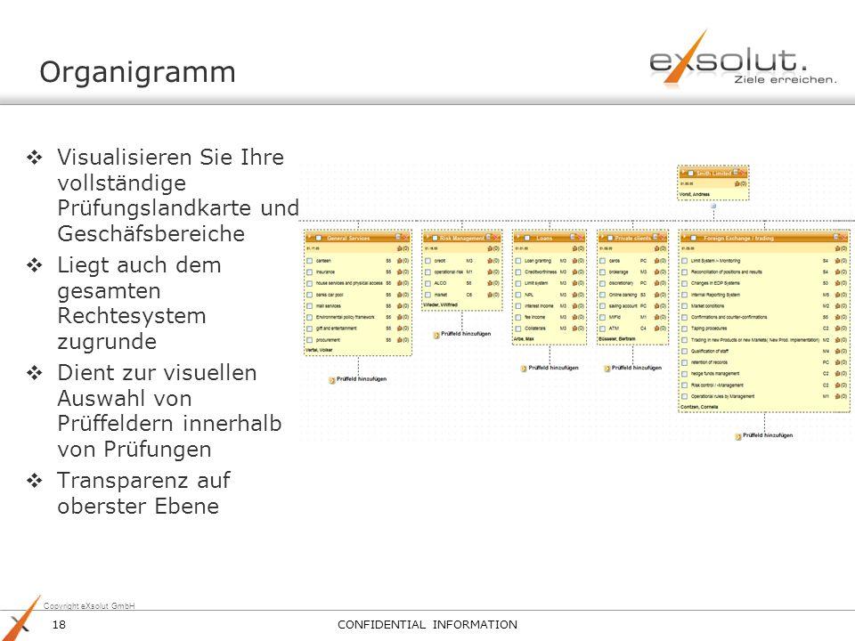 Copyright eXsolut GmbH Organigramm Visualisieren Sie Ihre vollständige Prüfungslandkarte und Geschäfsbereiche Liegt auch dem gesamten Rechtesystem zug