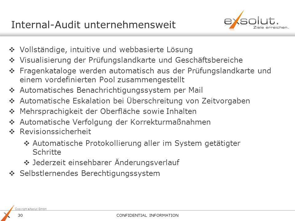 Copyright eXsolut GmbH Internal-Audit unternehmensweit Vollständige, intuitive und webbasierte Lösung Visualisierung der Prüfungslandkarte und Geschäf
