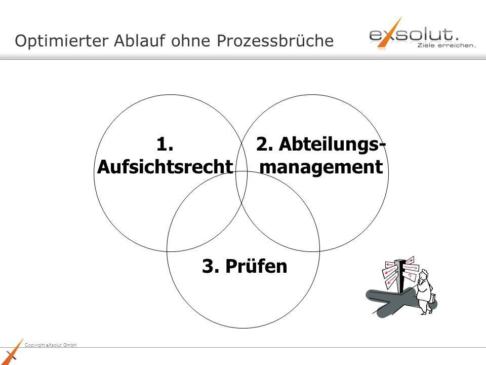 Copyright eXsolut GmbH Optimierter Ablauf ohne Prozessbrüche 1. Aufsichtsrecht 2. Abteilungs- management 3. Prüfen