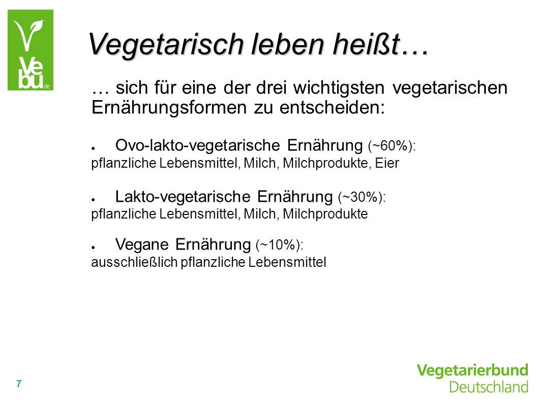 7 … sich für eine der drei wichtigsten vegetarischen Ernährungsformen zu entscheiden: Ovo-lakto-vegetarische Ernährung (~60%): pflanzliche Lebensmitte