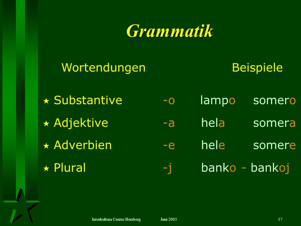 Juni 2005Interkultura Centro Herzberg17 Grammatik Substantive -o lamposomero Adjektive -a hela somera Adverbien -e helesomere Plural -j banko - bankoj