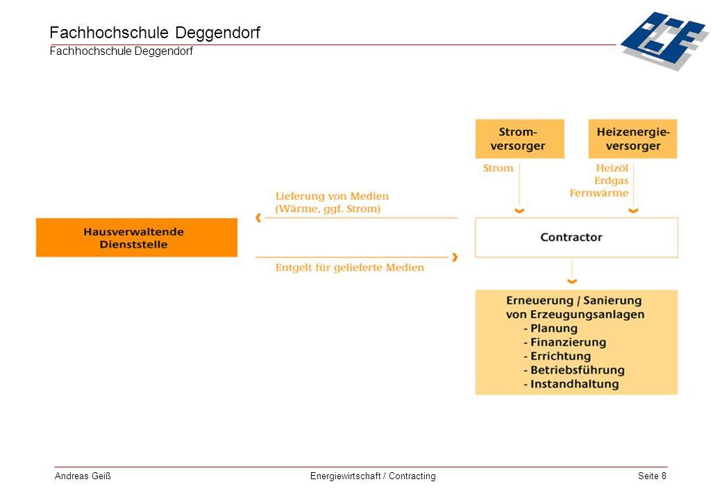 Fachhochschule Deggendorf Energiewirtschaft / Contracting Andreas GeißSeite 9 Durchgreifende energietechnische Modernisierung im Bestand Energie-Dienstleistungen angstrebt wird Ausgliederung bei neuen Objekten lange Vertragsdauer ein für beide Seiten akzeptables Vergütung W-Fragen?
