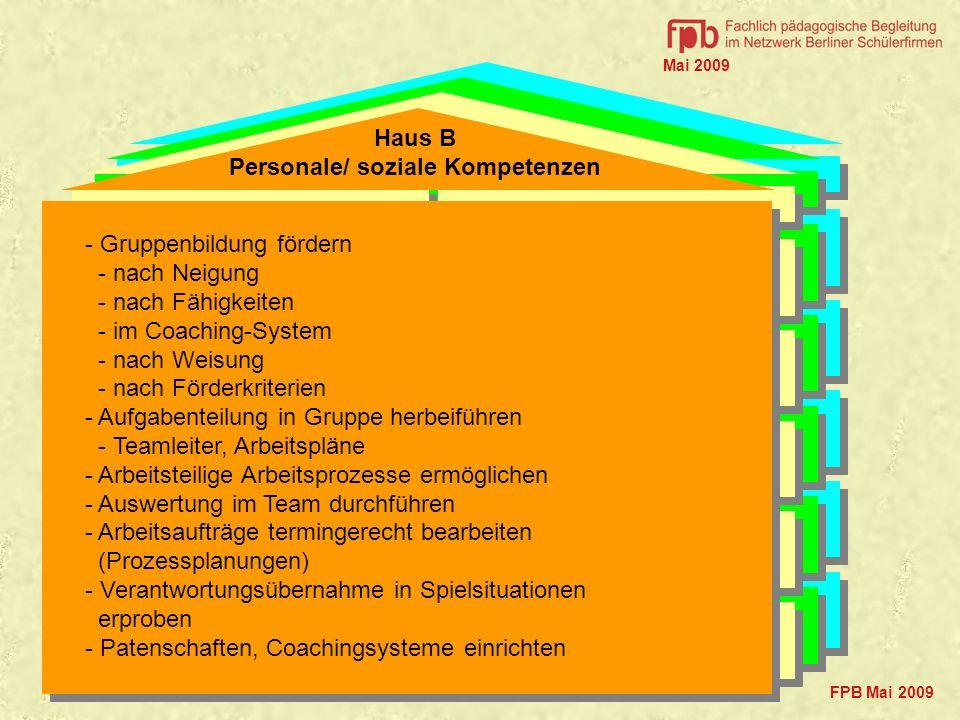 Präsentationsfähigkeit z.B. Kommunikationsrunde, Akquise, Verkaufsgespräch, Produktpräsentation Arbeiten im Team Regeln einhalten z.B. Vereinbarungen