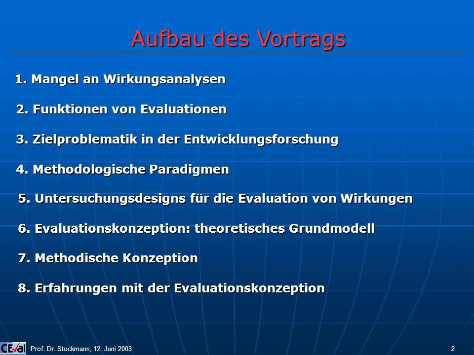 Aufbau des Vortrags Prof. Dr. Stockmann, 12. Juni 2003 2 1. Mangel an Wirkungsanalysen 2. Funktionen von Evaluationen 3. Zielproblematik in der Entwic
