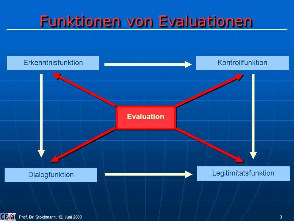 Funktionen von Evaluationen Evaluation ErkenntnisfunktionKontrollfunktion Dialogfunktion Legitimitätsfunktion Prof. Dr. Stockmann, 12. Juni 2003 3