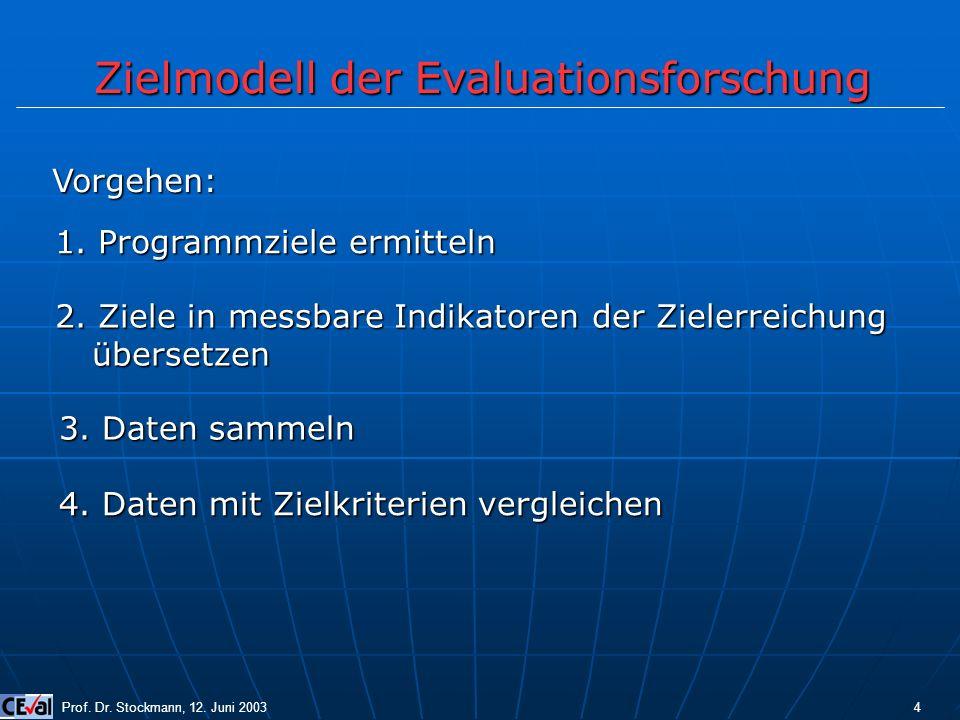 Vorgehen: Zielmodell der Evaluationsforschung Prof. Dr. Stockmann, 12. Juni 2003 4 1. Programmziele ermitteln 2. Ziele in messbare Indikatoren der Zie