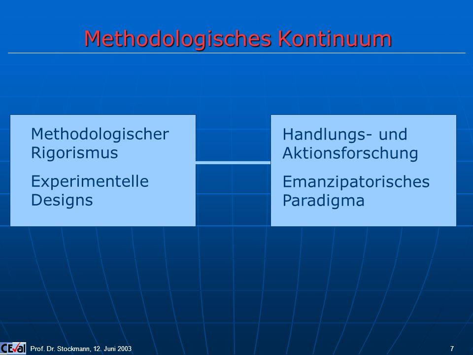 Methodologisches Kontinuum Prof. Dr. Stockmann, 12. Juni 2003 7 Methodologischer Rigorismus Experimentelle Designs Handlungs- und Aktionsforschung Ema