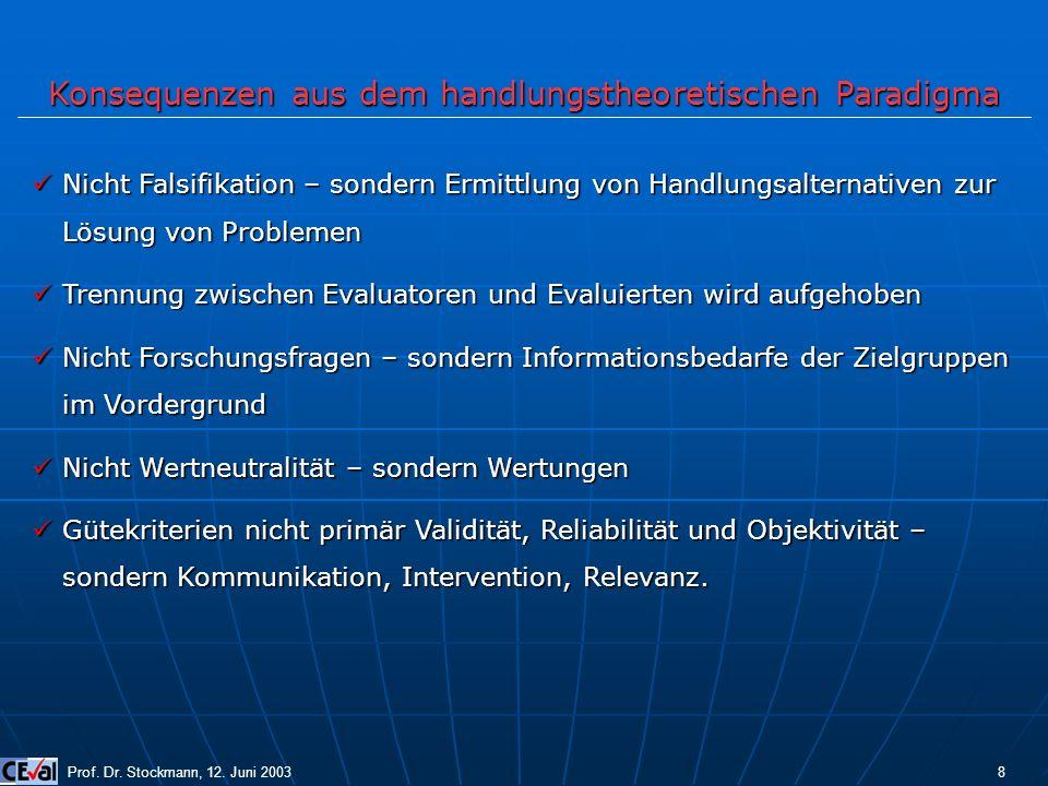 Konsequenzen aus dem handlungstheoretischen Paradigma Prof. Dr. Stockmann, 12. Juni 2003 8 Nicht Falsifikation – sondern Ermittlung von Handlungsalter