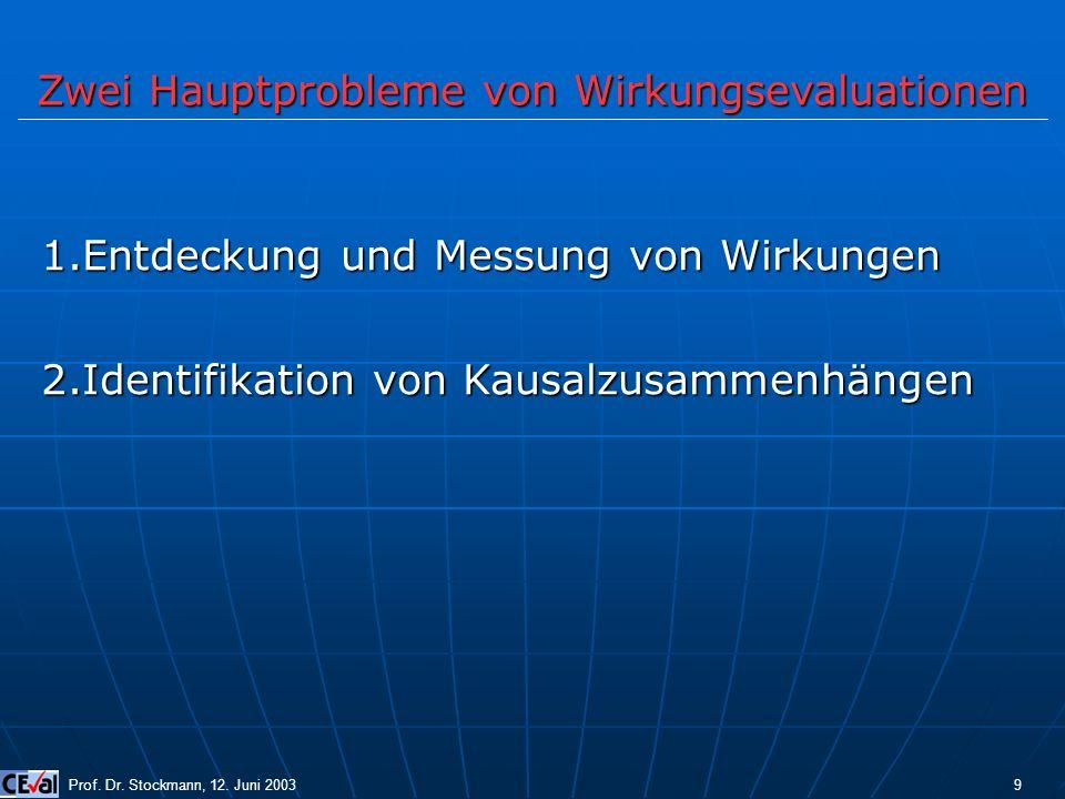 Zwei Hauptprobleme von Wirkungsevaluationen Prof. Dr. Stockmann, 12. Juni 2003 9 1.Entdeckung und Messung von Wirkungen 2.Identifikation von Kausalzus