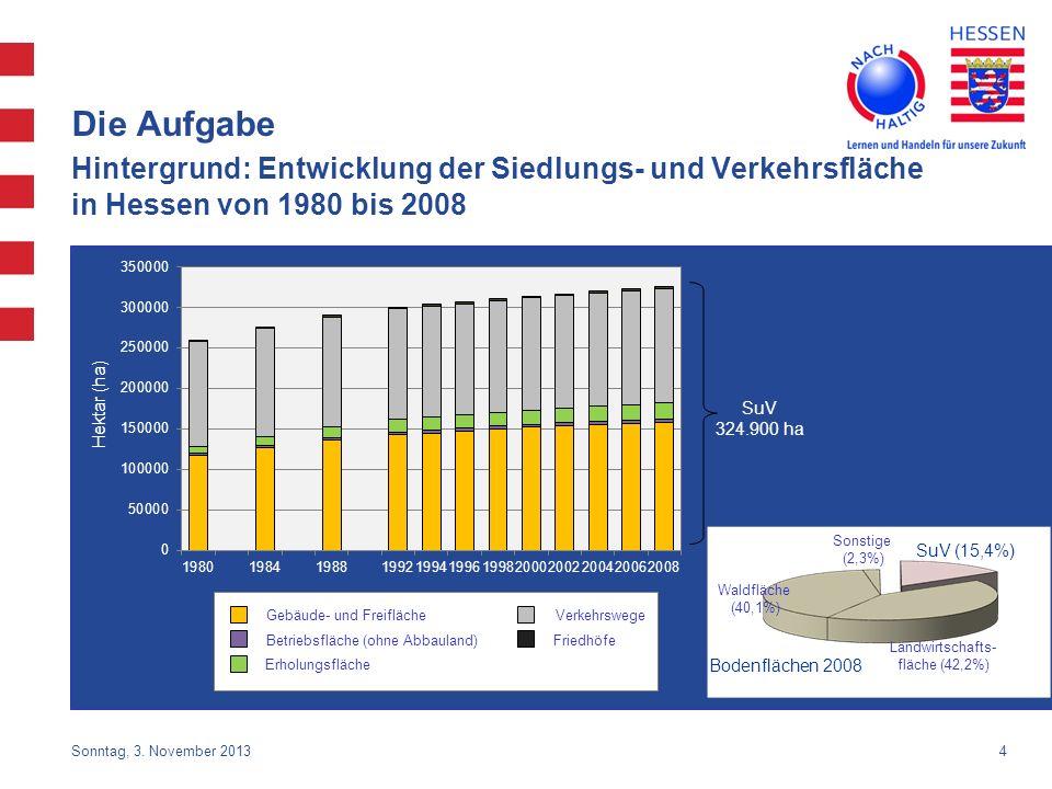 4 Die Aufgabe Hintergrund: Entwicklung der Siedlungs- und Verkehrsfläche in Hessen von 1980 bis 2008 SuV 324.900 ha Hektar (ha) Gebäude- und Freifläch