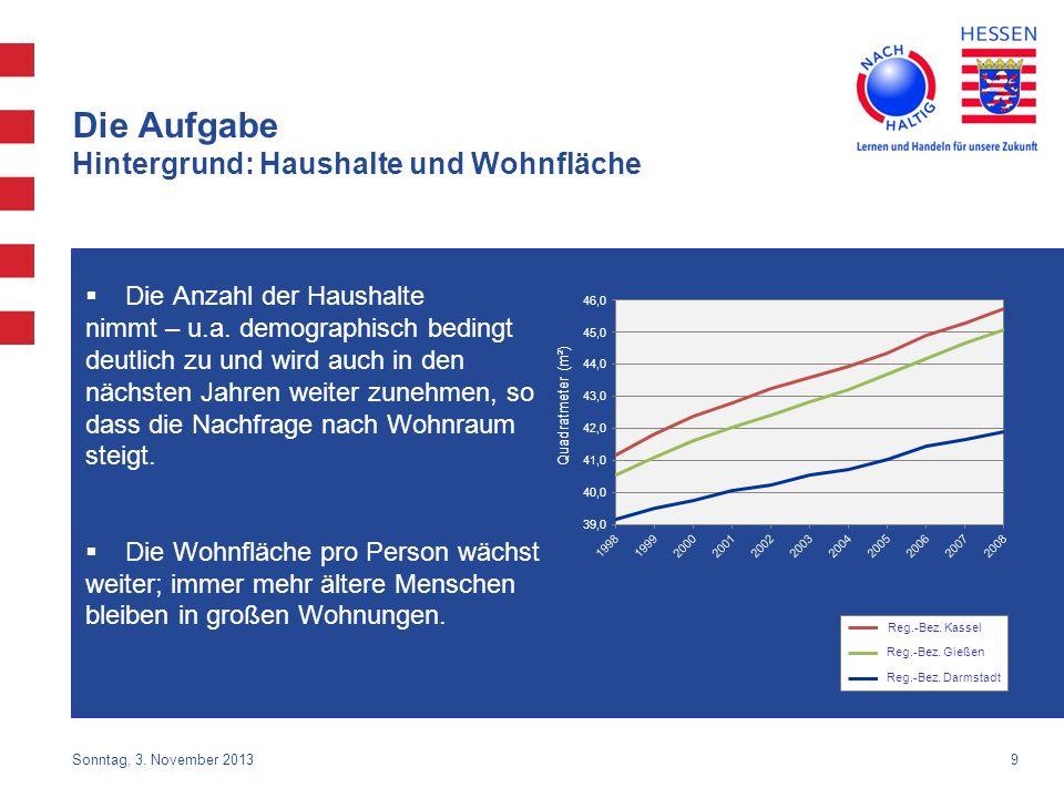 9 Die Aufgabe Hintergrund: Haushalte und Wohnfläche Die Anzahl der Haushalte nimmt – u.a. demographisch bedingt deutlich zu und wird auch in den nächs