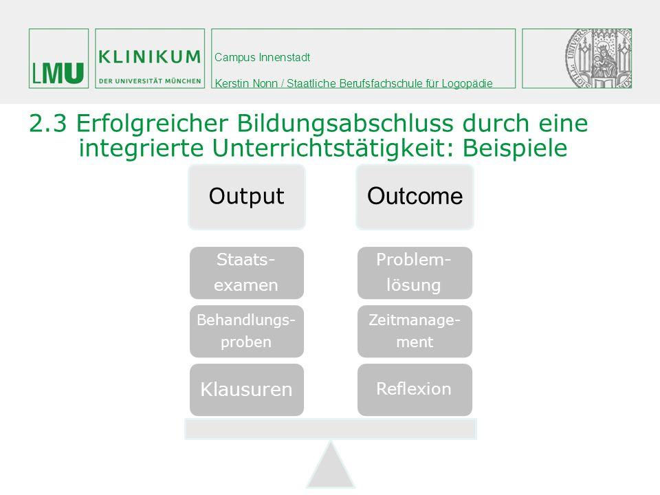Campus Innenstadt Kerstin Nonn / Staatliche Berufsfachschule für Logopädie 2.3 Erfolgreicher Bildungsabschluss durch eine integrierte Unterrichtstätig