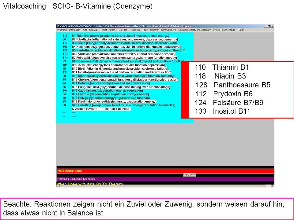 B-Vitamine Vitalcoaching SCIO- B-Vitamine (Coenzyme) 110 Thiamin B1 118 Niacin B3 128 Panthoesäure B5 112 Prydoxin B6 124 Folsäure B7/B9 133 Inositol