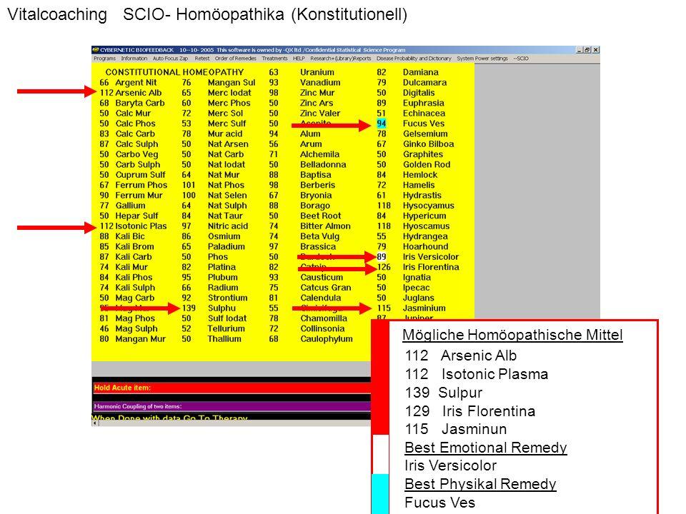 Vitalcoaching SCIO- Homöopathika (Konstitutionell) B-Vitamine Mögliche Homöopathische Mittel 112 Arsenic Alb 112 Isotonic Plasma 139 Sulpur 129 Iris F