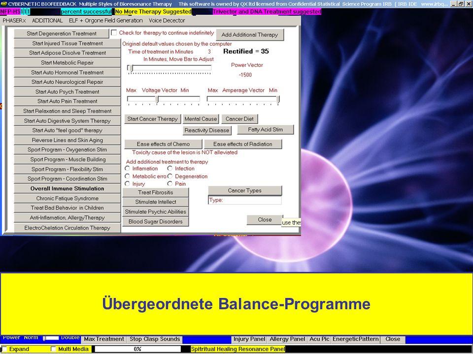 Übergeordnete Balance-Programme
