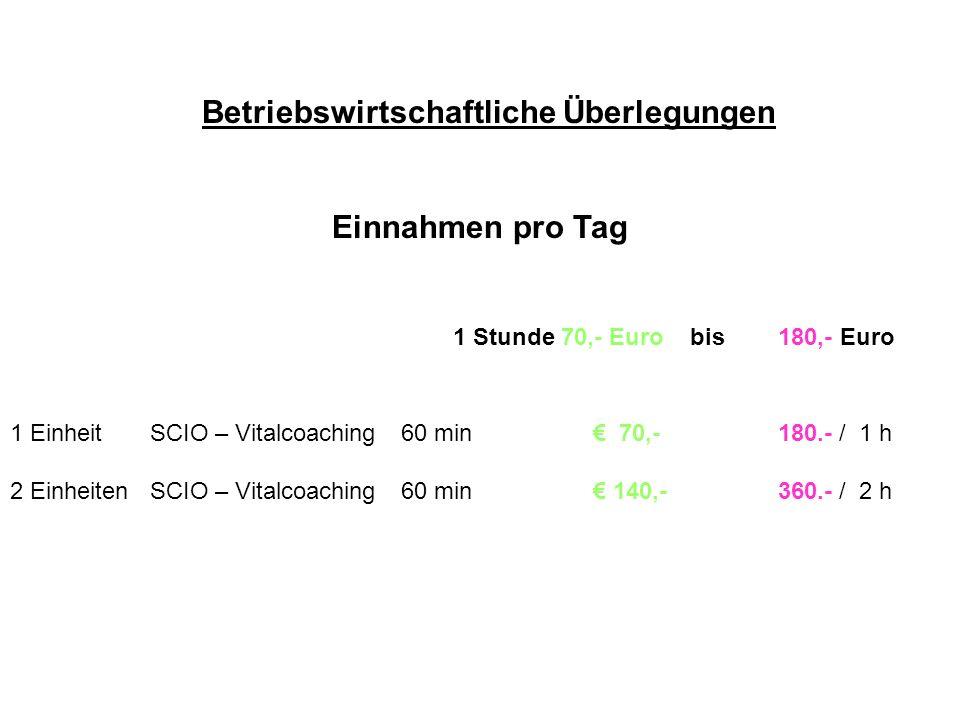 Betriebswirtschaftliche Überlegungen Einnahmen pro Tag 1 Stunde 70,- Euro bis 180,- Euro 1 Einheit SCIO – Vitalcoaching 60 min 70,- 180.- / 1 h 2 Einh