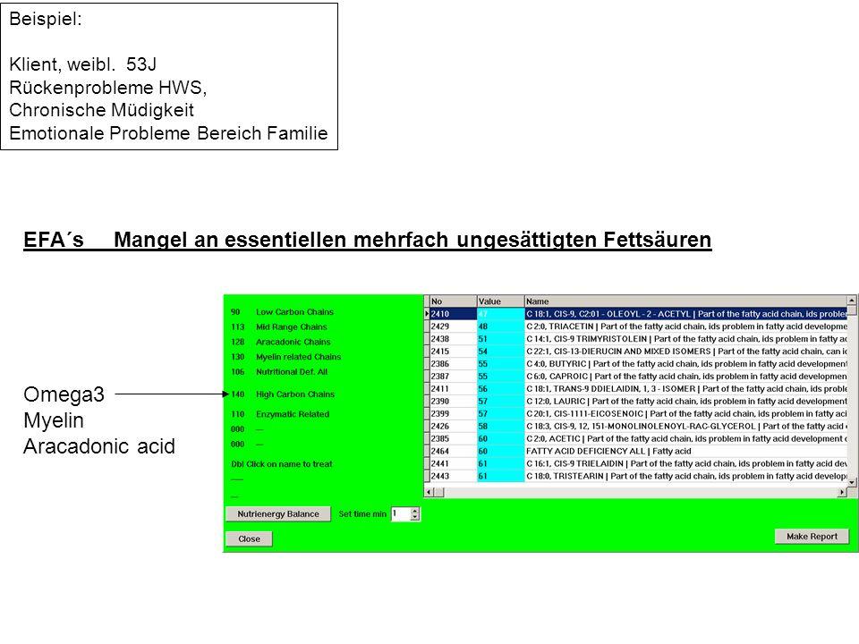 EFA´s Mangel an essentiellen mehrfach ungesättigten Fettsäuren Omega3 Myelin Aracadonic acid Beispiel: Klient, weibl. 53J Rückenprobleme HWS, Chronisc