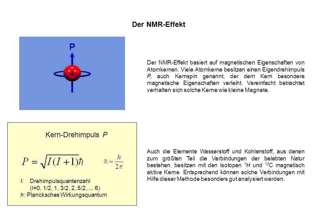 Der NMR-Effekt basiert auf magnetischen Eigenschaften von Atomkernen. Viele Atomkerne besitzen einen Eigendrehimpuls P, auch Kernspin genannt, der dem