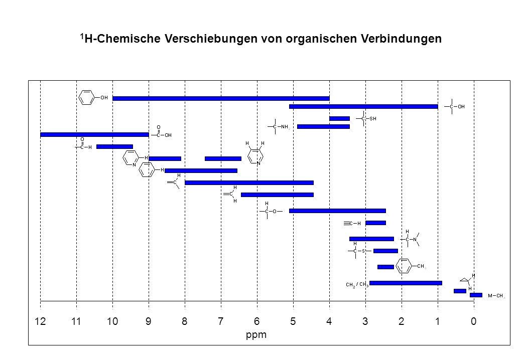 1 H-Chemische Verschiebungen von organischen Verbindungen 0123456789101112 ppm
