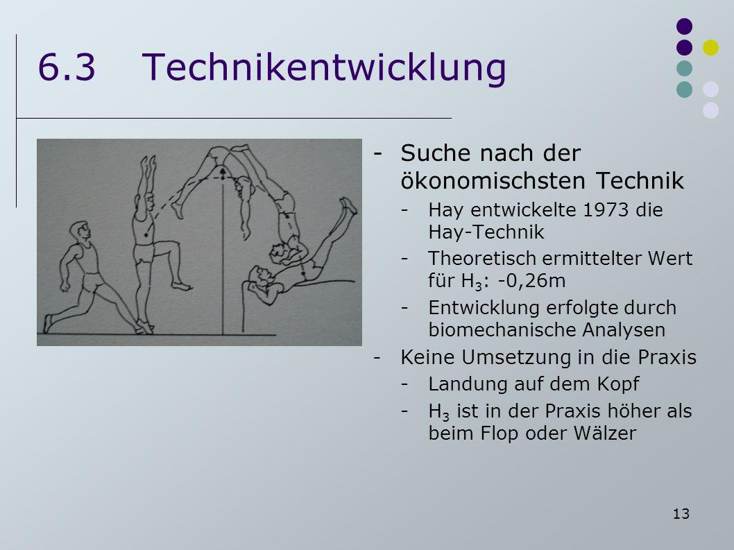 13 6.3Technikentwicklung -Suche nach der ökonomischsten Technik -Hay entwickelte 1973 die Hay-Technik -Theoretisch ermittelter Wert für H 3 : -0,26m -
