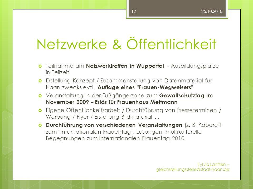 Netzwerke & Öffentlichkeit Teilnahme am Netzwerktreffen in Wuppertal - Ausbildungsplätze in Teilzeit Erstellung Konzept / Zusammenstellung von Datenma