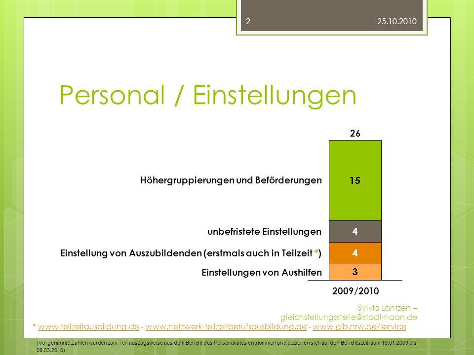 Personal / Einstellungen 4 4 (Vorgenannte Zahlen wurden zum Teil auszugsweise aus dem Bericht des Personalrates entnommen und beziehen sich auf den Be