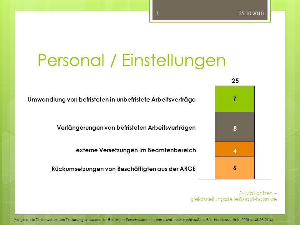 Personal / Einstellungen (Vorgenannte Zahlen wurden zum Teil auszugsweise aus dem Bericht des Personalrates entnommen und beziehen sich auf den Berich