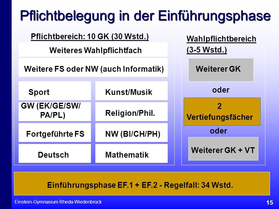 Einstein-Gymnasium Rheda-Wiedenbrück 15 Pflichtbelegung in der Einführungsphase Einführungsphase EF.1 + EF.2 - Regelfall: 34 Wstd. Pflichtbereich: 10