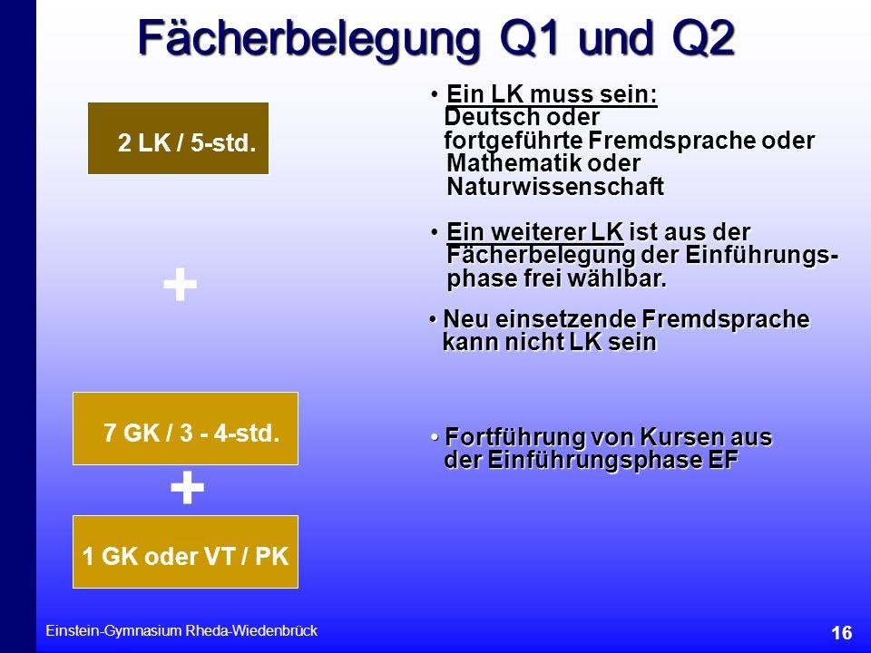 Einstein-Gymnasium Rheda-Wiedenbrück 16 Fächerbelegung Q1 und Q2 2 LK / 5-std. Ein LK muss sein: Ein LK muss sein: Deutsch oder Deutsch oder fortgefüh
