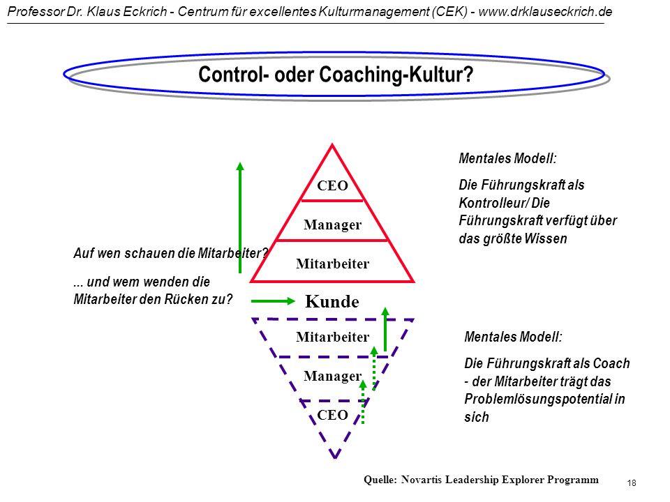 Professor Dr. Klaus Eckrich - Centrum für excellentes Kulturmanagement (CEK) - www.drklauseckrich.de 17 Die fünfte Disziplin: Der Aufbau der lernenden