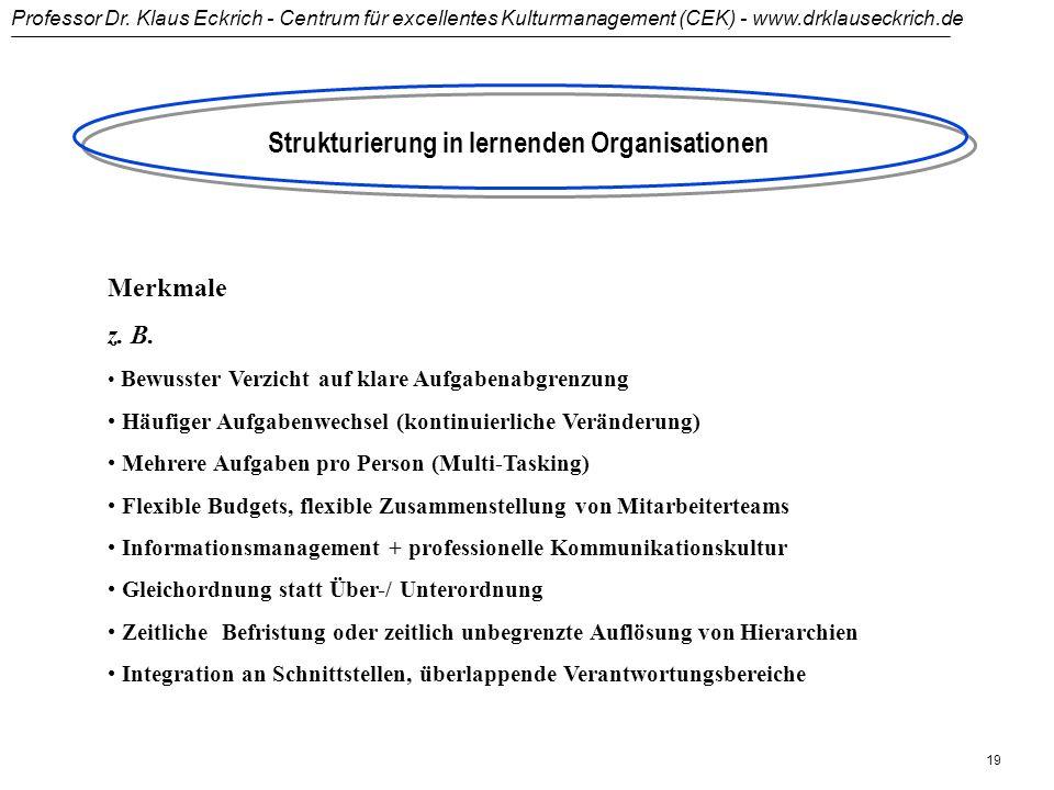 Professor Dr. Klaus Eckrich - Centrum für excellentes Kulturmanagement (CEK) - www.drklauseckrich.de 18 Control- oder Coaching-Kultur? CEO Manager Mit