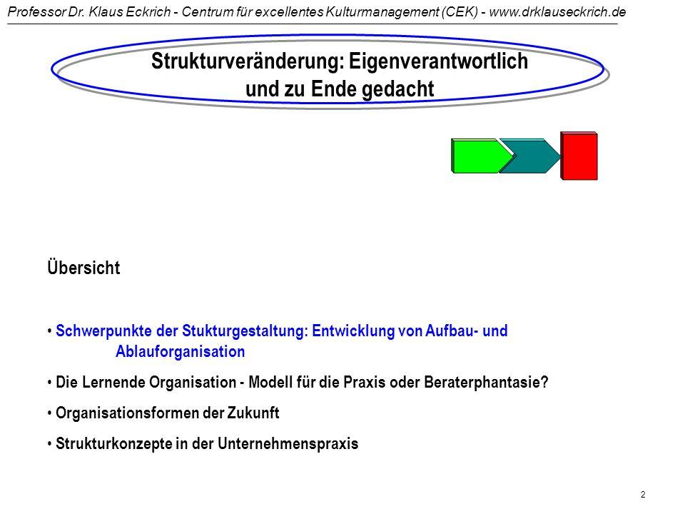Professor Dr. Klaus Eckrich - Centrum für excellentes Kulturmanagement (CEK) - www.drklauseckrich.de 1 Change Management - Von der Kunst, Unternehmen