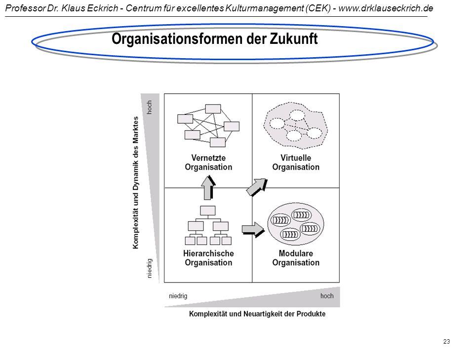 Professor Dr. Klaus Eckrich - Centrum für excellentes Kulturmanagement (CEK) - www.drklauseckrich.de 22 Strukturveränderung: Eigenverantwortlich und z